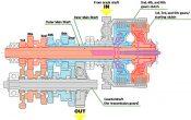 honda-vfr1200-dual-clutch-transmission-gearbox-5