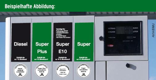 Die Preise für das Benzin die 92 Trasse don
